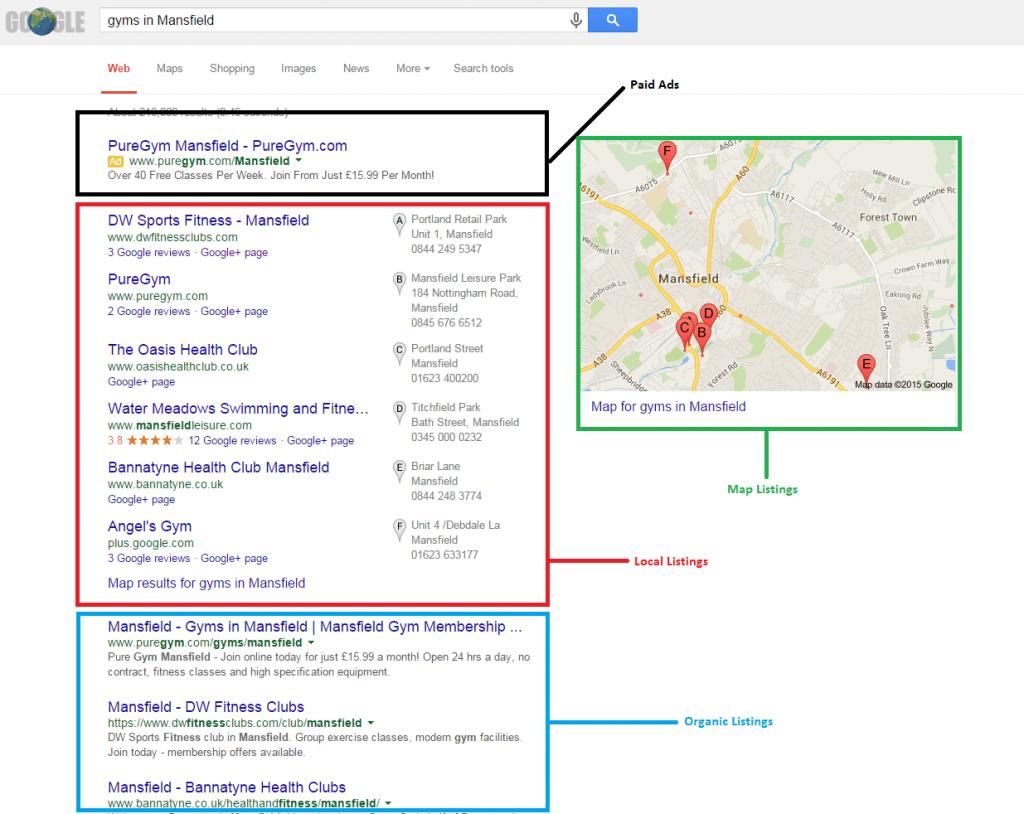 Google+listings