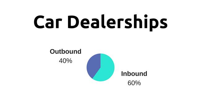 marketing strategies for automotive industry: car dealerships